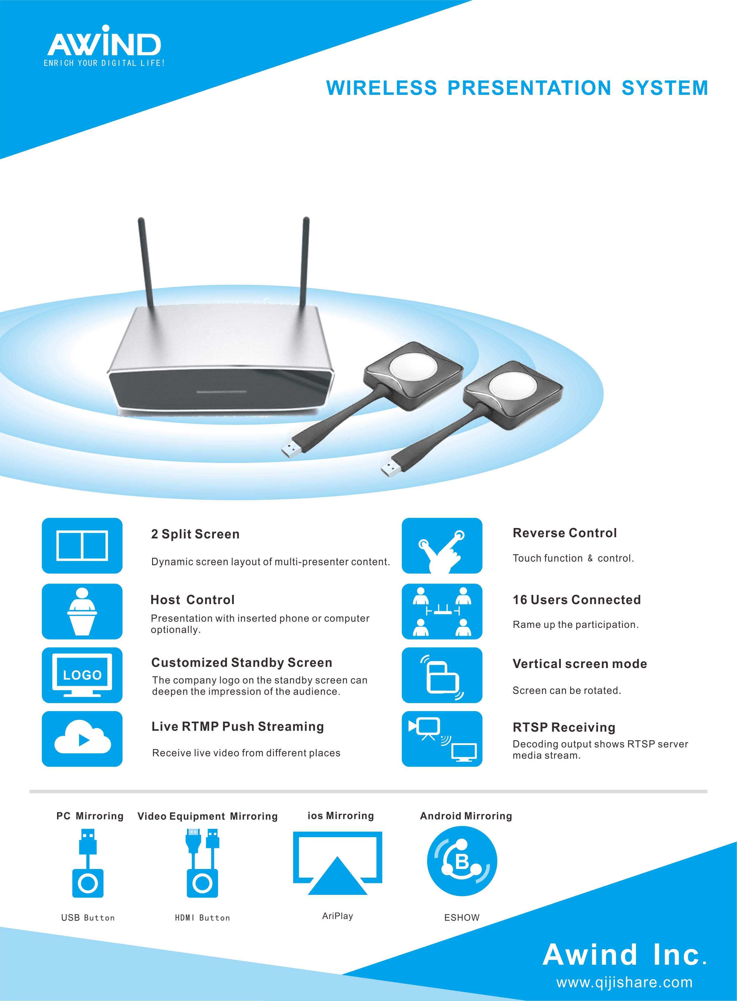 AWiND A-810 + wireless conference collaboration system