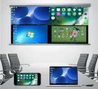 Multi-screen wireless sharing